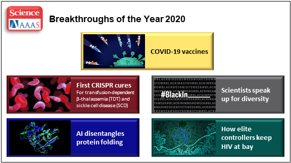 Science Breakthroughs of the Year 2020